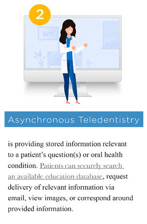 Asynchronous Teledentistry