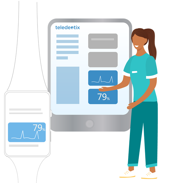 Patient Monitoring with Teledentistry