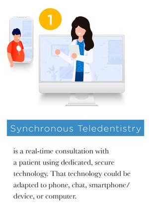 Synchronous Teledentistry